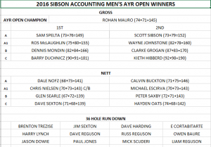 Ayr - Results 1