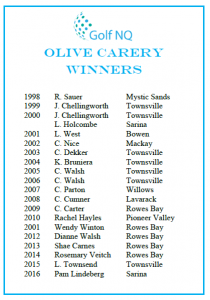 olive-carey-trophy-winners-1998-2016